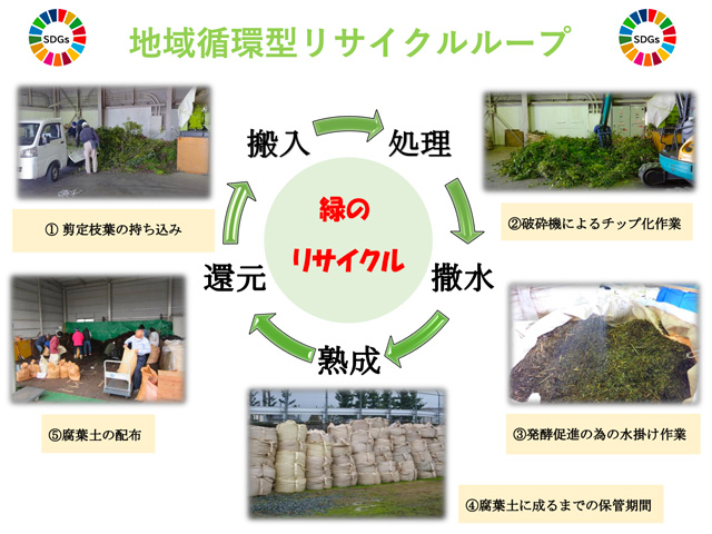 green_recycling_img_4